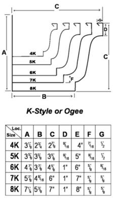Gutter sizes chart for K Style and half-round guttering.