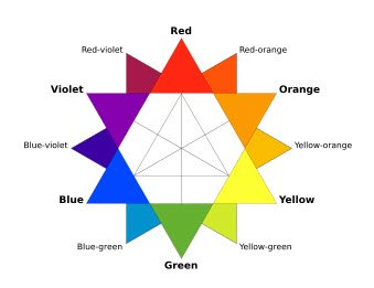 Color Wheel will help you make color mixing decisions